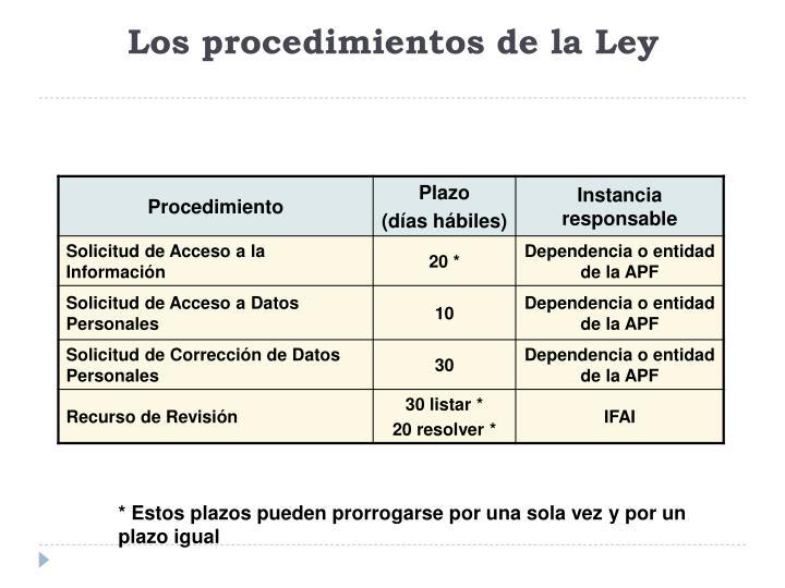 Los procedimientos de la Ley