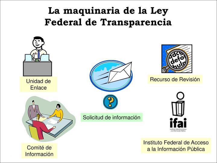 La maquinaria de la Ley Federal de Transparencia