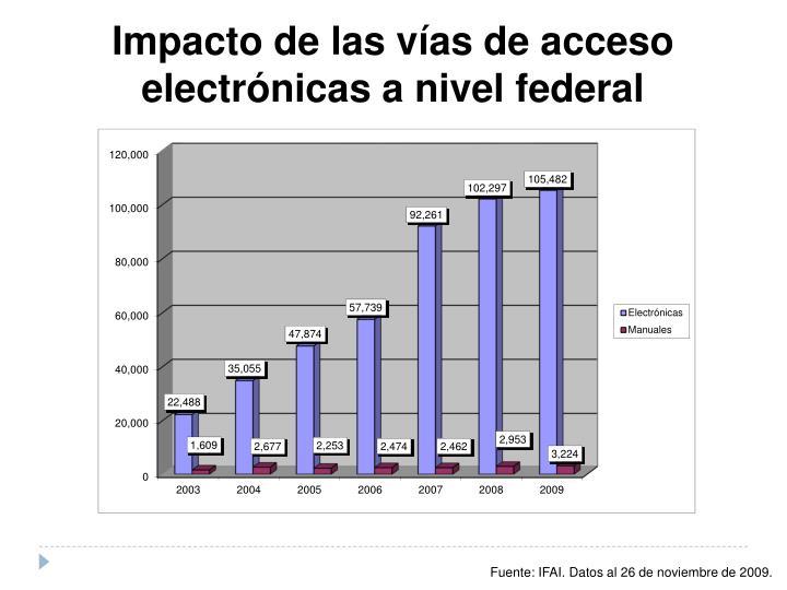 Impacto de las vías de acceso electrónicas a nivel federal