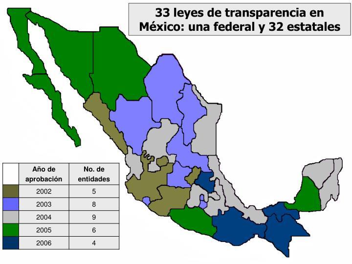 33 leyes de transparencia en México: una federal y 32 estatales