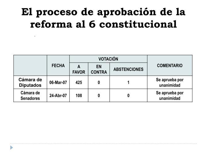 El proceso de aprobación de la reforma al 6 constitucional