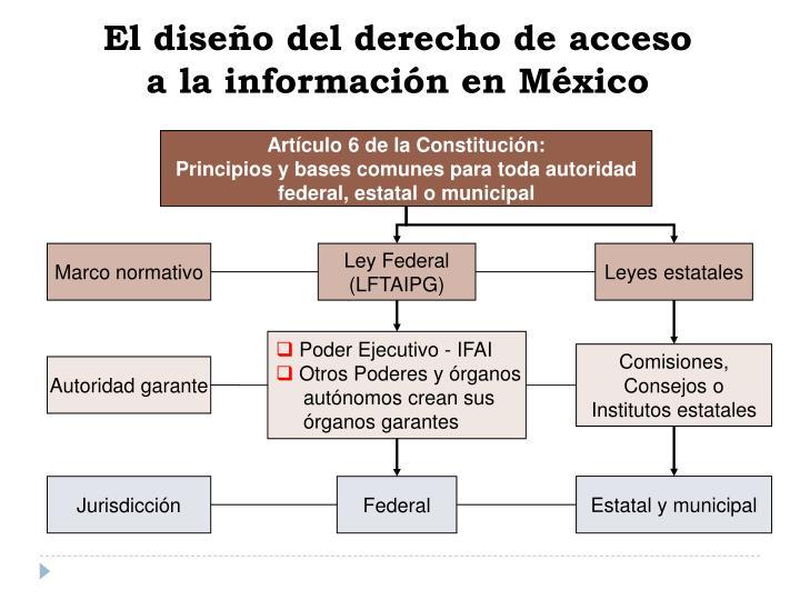 El diseño del derecho de acceso
