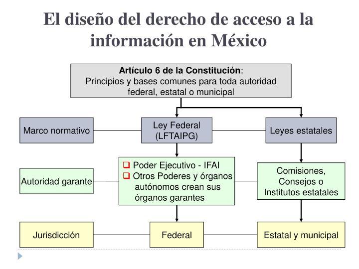 El diseño del derecho de acceso a la información en México