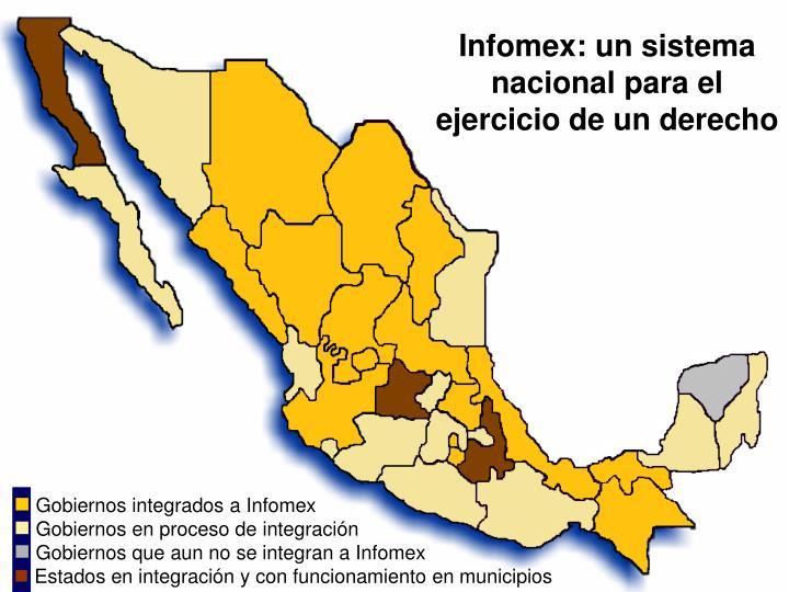 Infomex: un sistema nacional para el ejercicio de un derecho