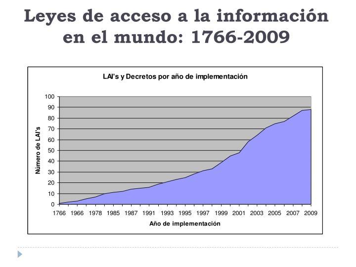 Leyes de acceso a la información en el mundo: