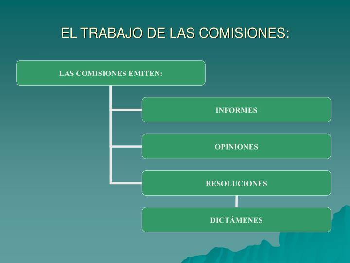 EL TRABAJO DE LAS COMISIONES: