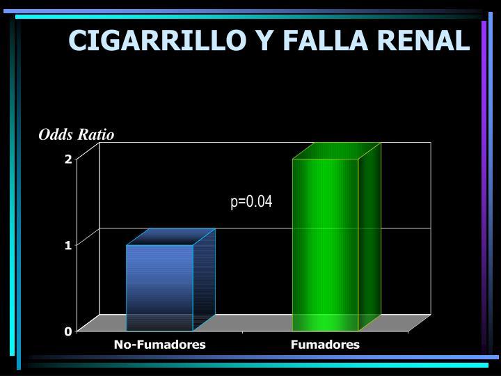 CIGARRILLO Y FALLA RENAL