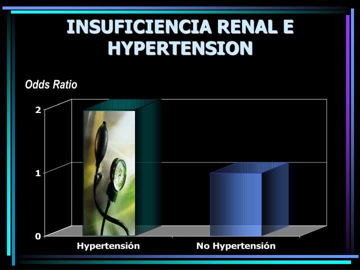 INSUFICIENCIA RENAL E HYPERTENSION