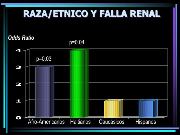 RAZA/ETNICO Y FALLA RENAL