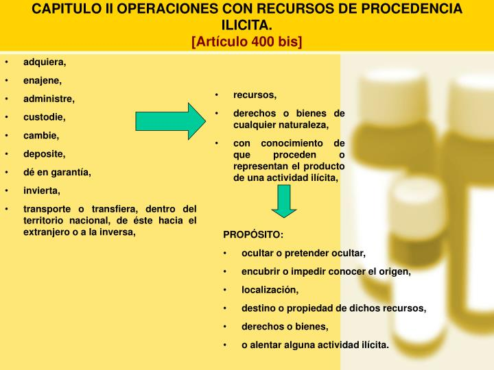 CAPITULO II OPERACIONES CON RECURSOS DE PROCEDENCIA ILICITA.