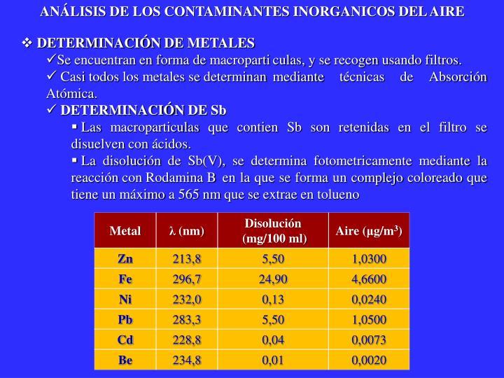 ANÁLISIS DE LOS CONTAMINANTES