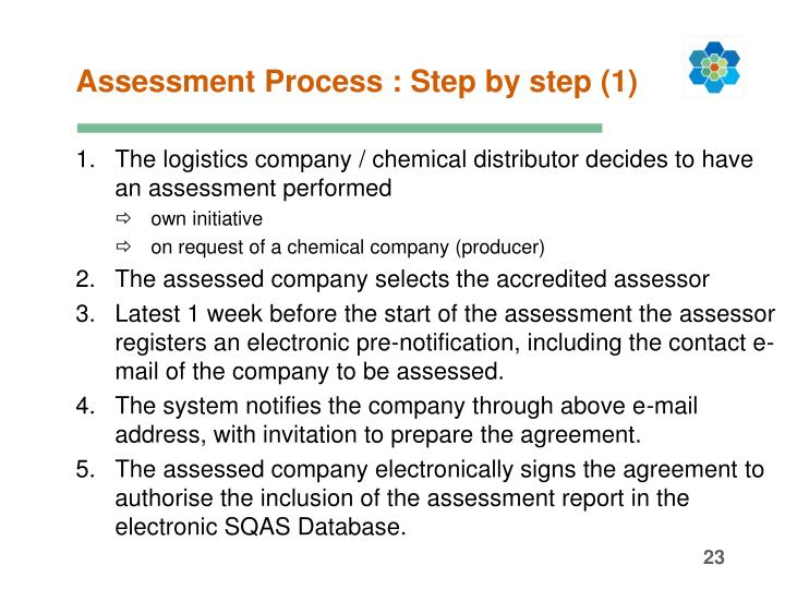 Assessment Process : Step by step (1)