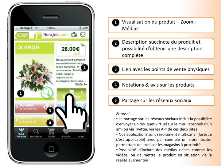 Visualisation du produit – Zoom - Médias