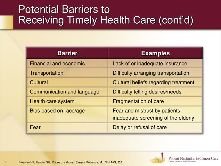 Potential Barriers to