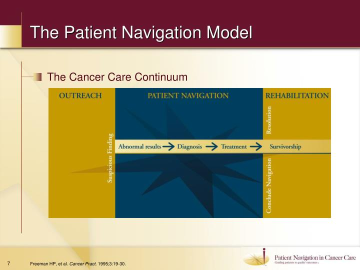 The Patient Navigation Model