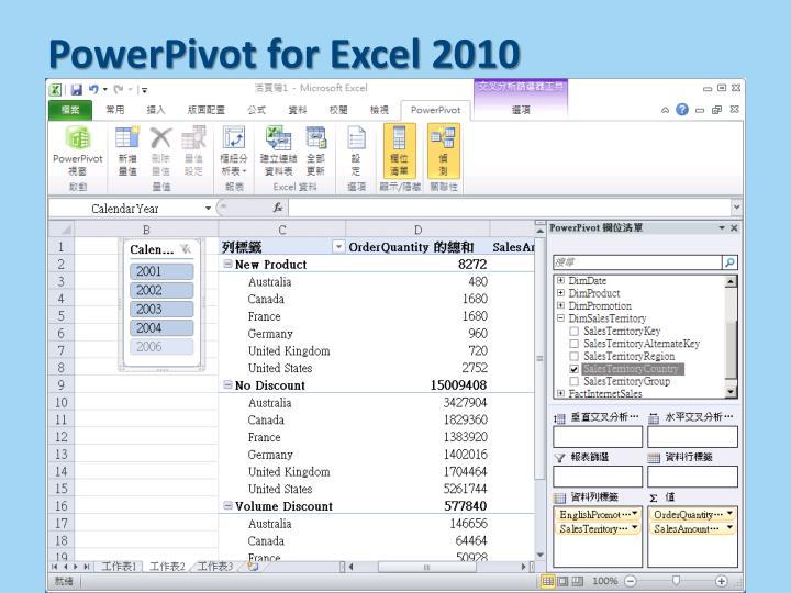 PowerPivot for Excel 2010