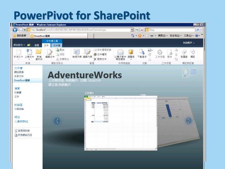 PowerPivot for SharePoint
