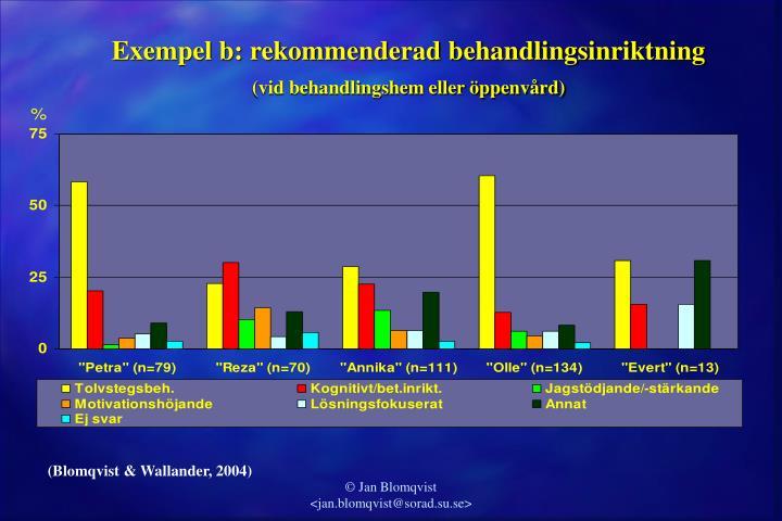 Exempel b: rekommenderad behandlingsinriktning
