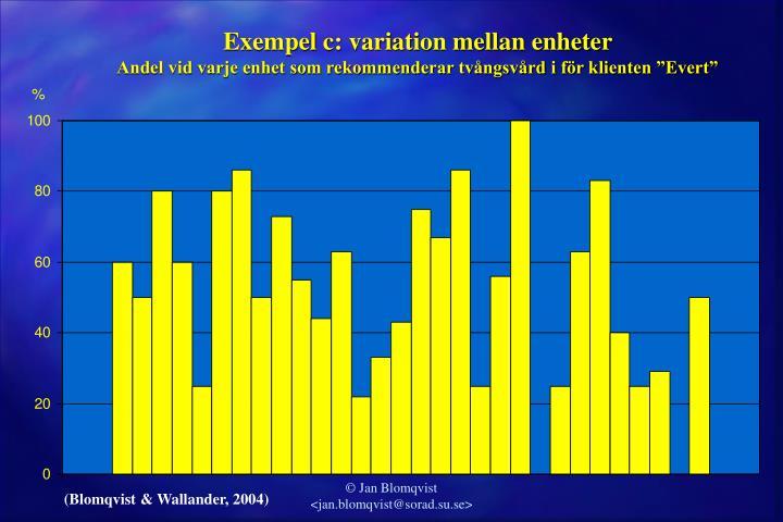 Exempel c: variation mellan enheter