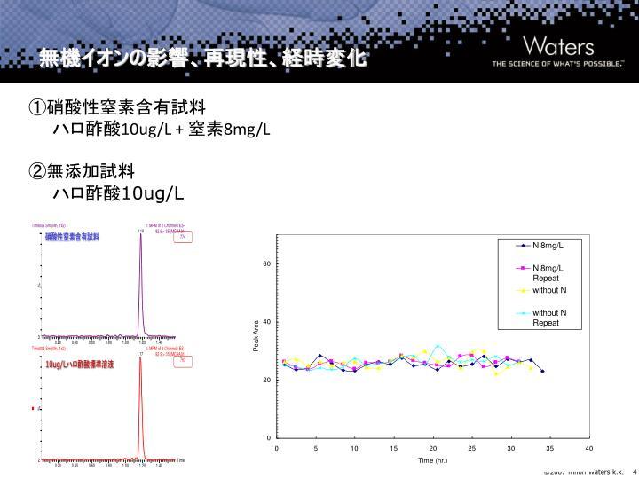 無機イオンの影響、再現性、経時変化