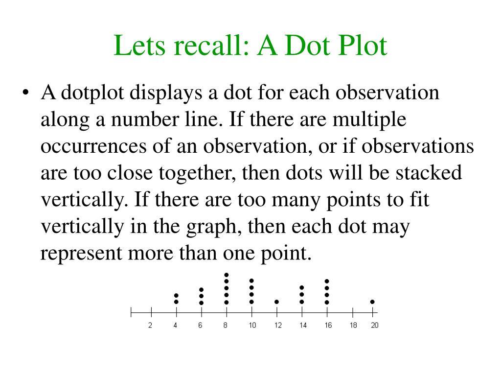 Lets recall: A Dot Plot