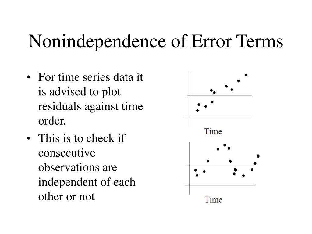 Nonindependence of Error Terms