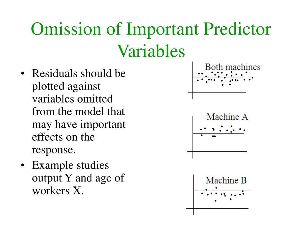 Omission of Important Predictor Variables