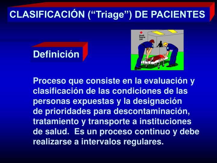 """CLASIFICACIÓN (""""Triage"""") DE PACIENTES"""