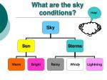 what are the sky conditions