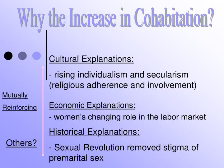 Why the Increase in Cohabitation?