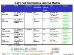 bayonet committee ammo matrix