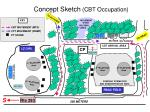 concept sketch cbt occupation