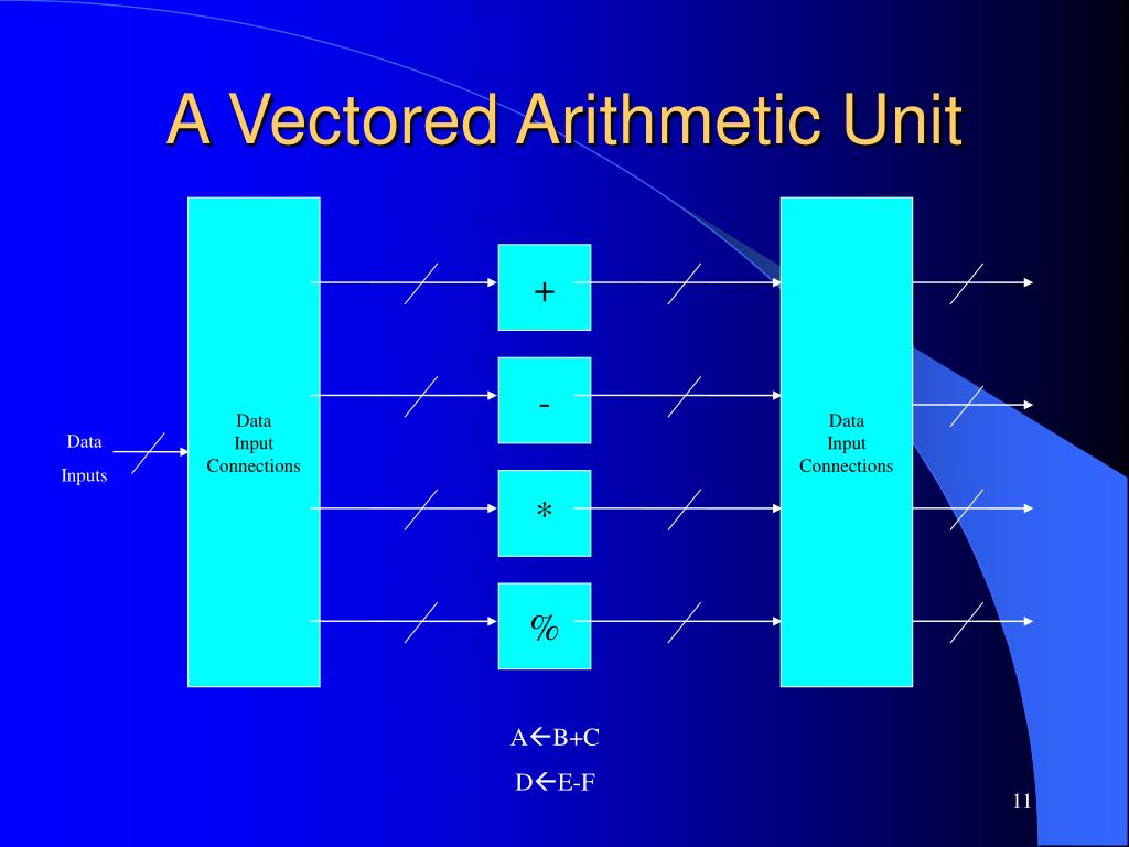 A Vectored Arithmetic Unit