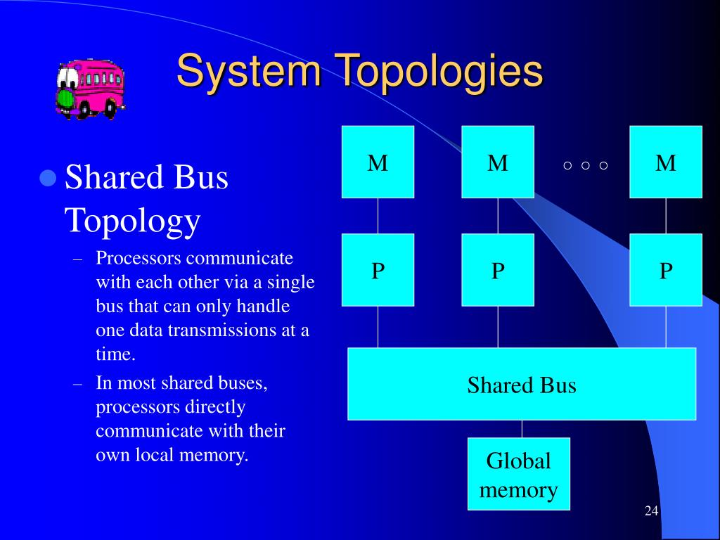 Shared Bus Topology