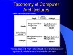 taxonomy of computer architectures