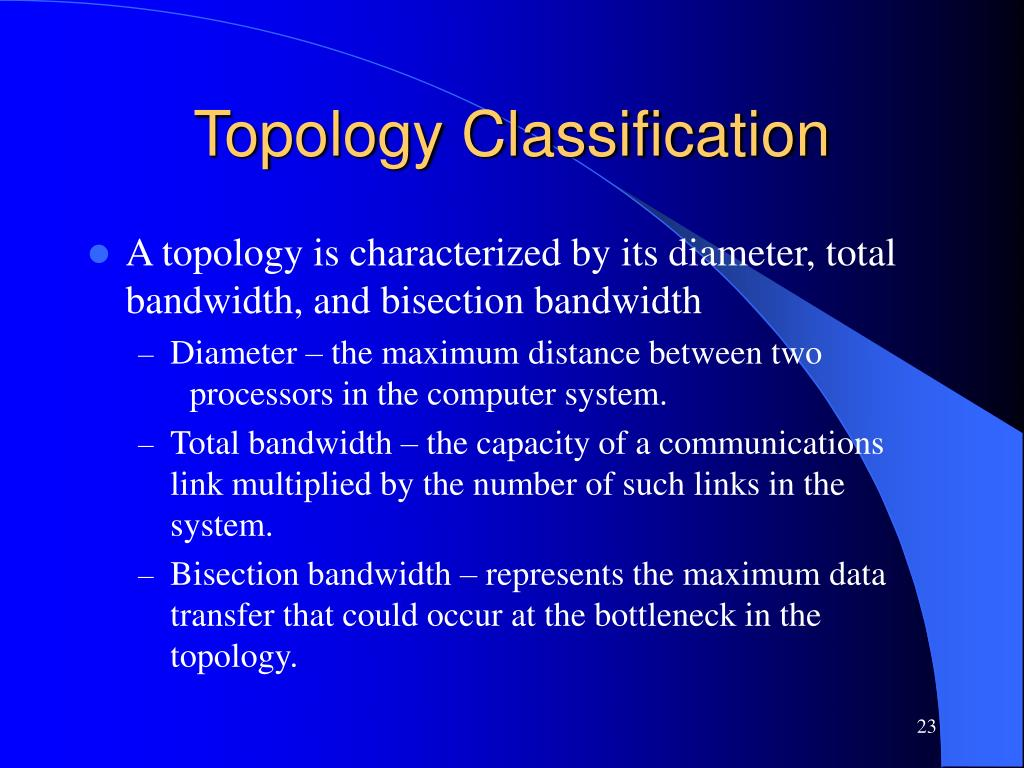 Topology Classification