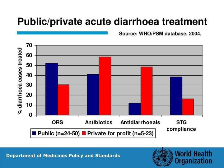 Public/private acute diarrhoea treatment