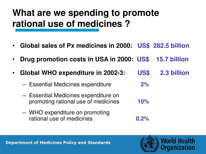 What are we spending to promote rational use of medicines ?