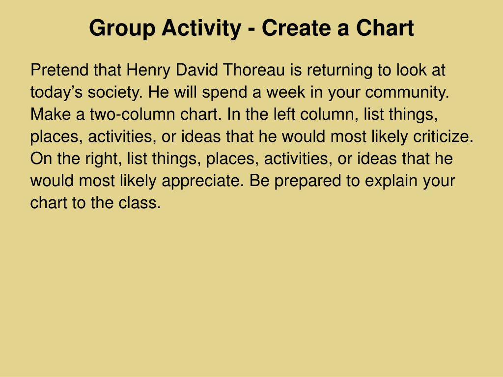Group Activity - Create a Chart