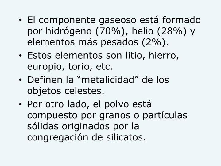 El componente gaseoso está formado por hidrógeno (70%), helio (28%) y elementos más pesados (2%).