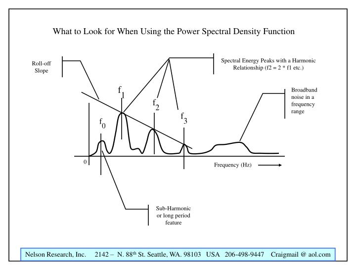 What to Look for When Using the Power Spectral Density Function