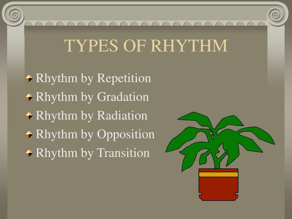 TYPES OF RHYTHM