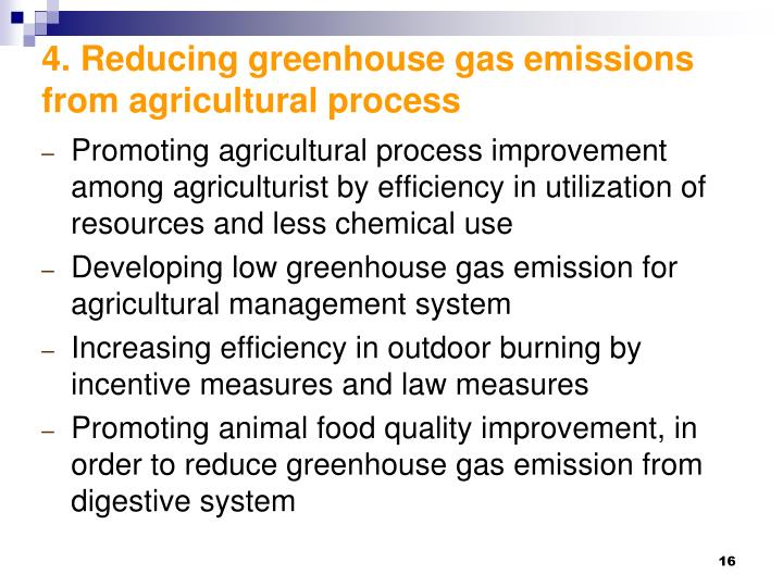 4. Reducing greenhouse gas emissions from agricultural process