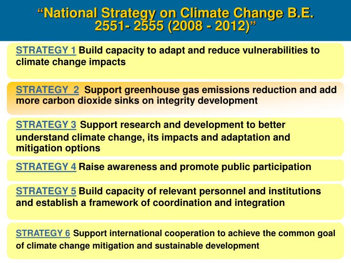 National strategy on climate change b e 2551 2555 2008 20121