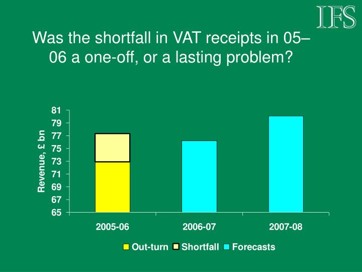 Was the shortfall in vat receipts in 05 06 a one off or a lasting problem