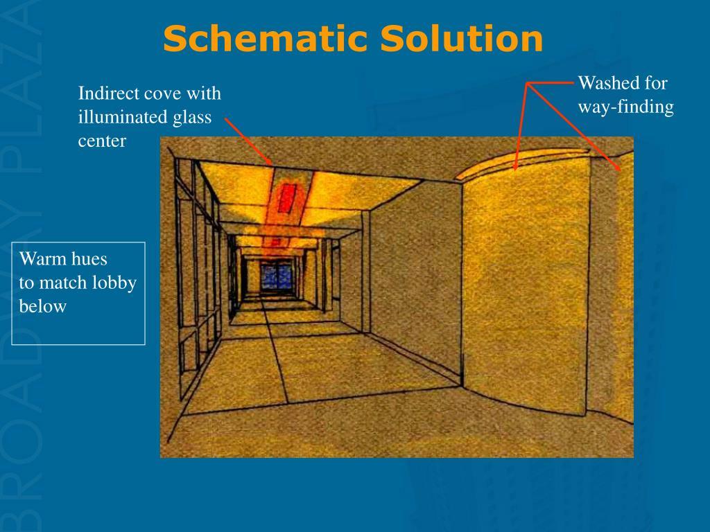 Schematic Solution