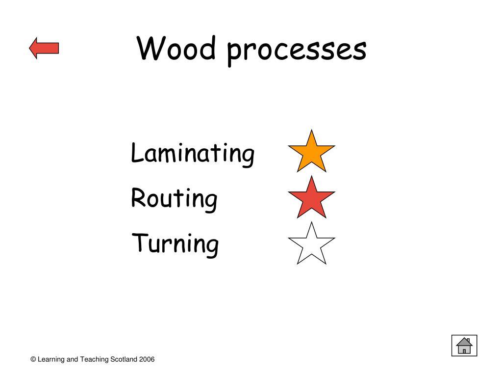 Wood processes