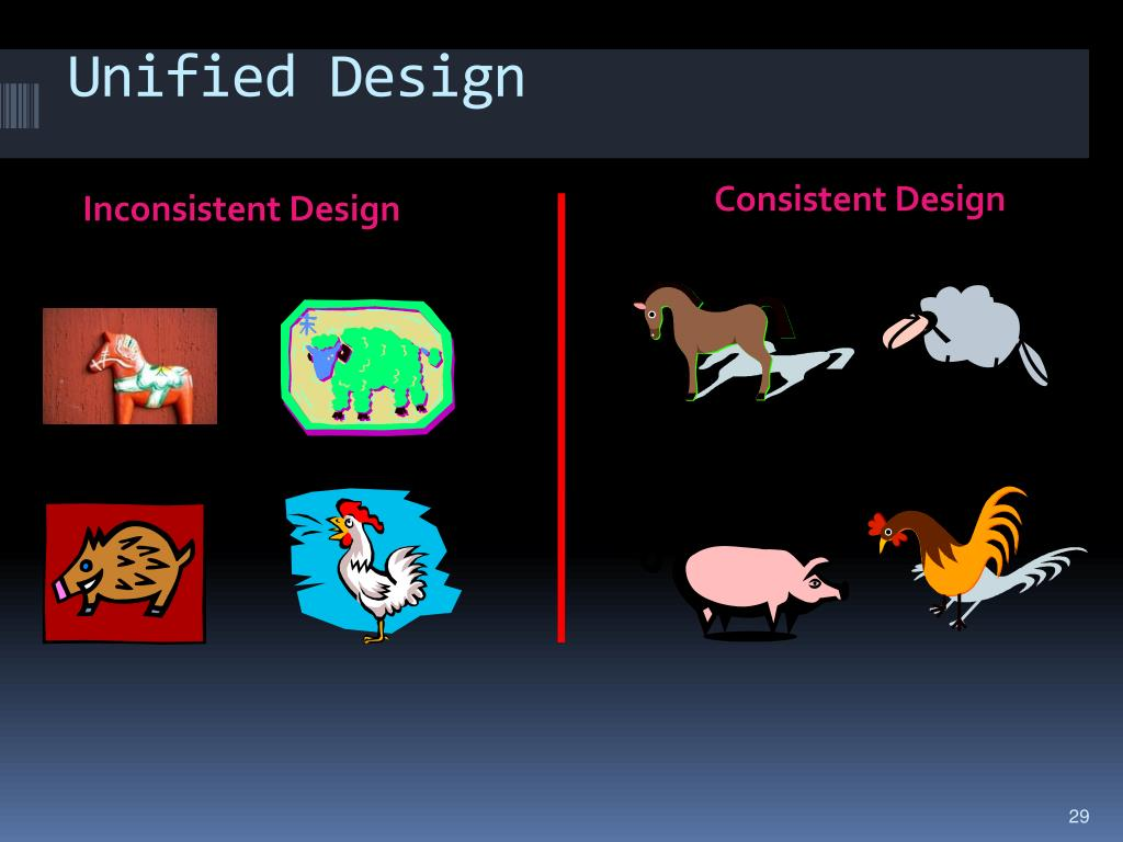 Unified Design
