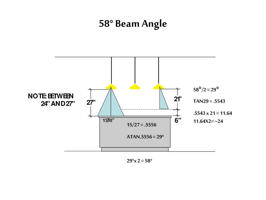58° Beam Angle
