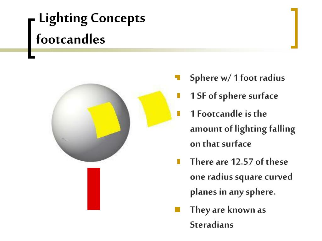 Lighting Concepts                         footcandles